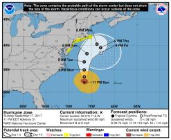 Forecast track of Hurricane Jose. Via NHC